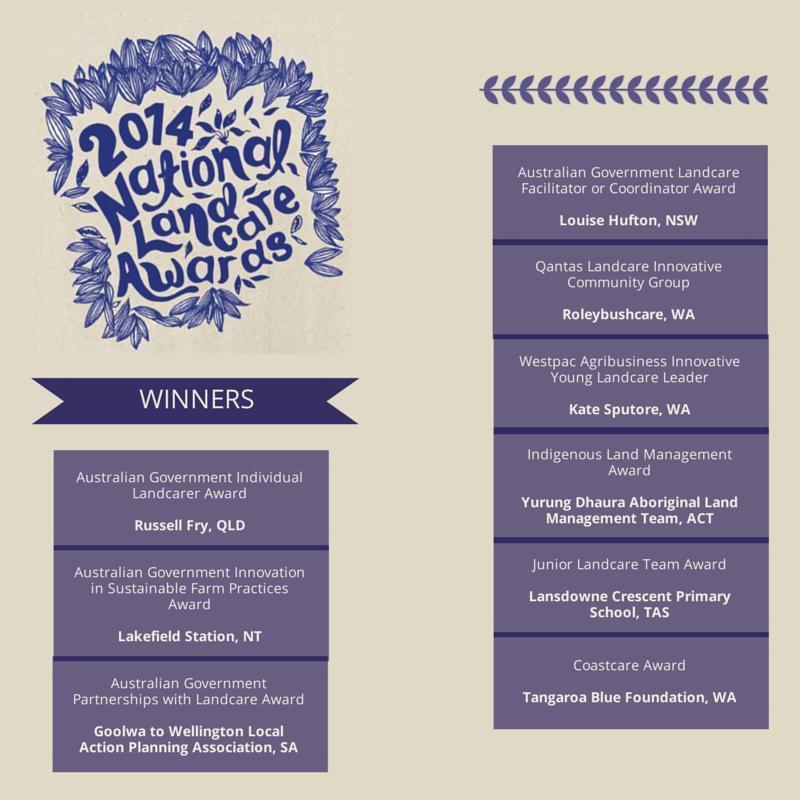 flyer landcareaward2014